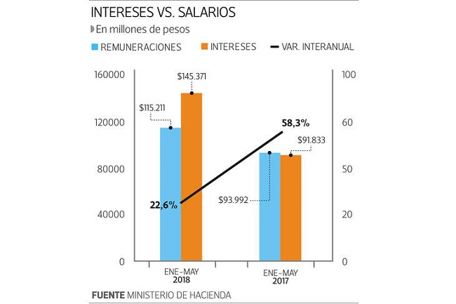 gráfico-deudapública