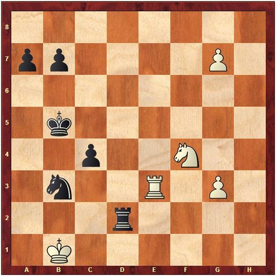 Ajedrez Kasparov Deep Blue