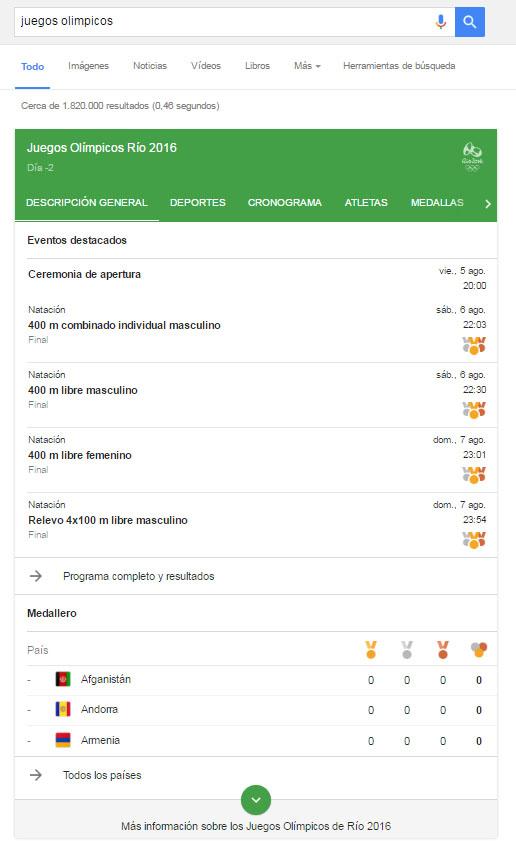JJOO-Google