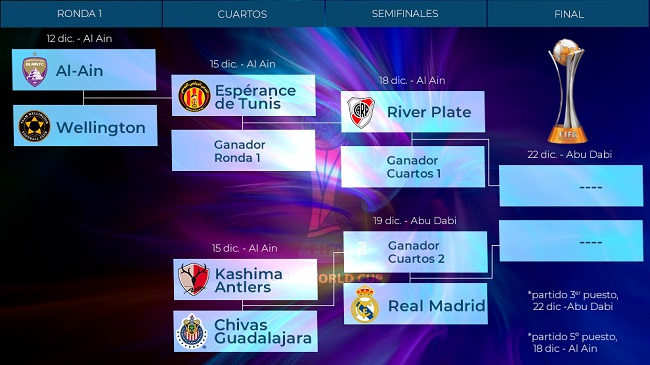 fixture-mundial-clubes