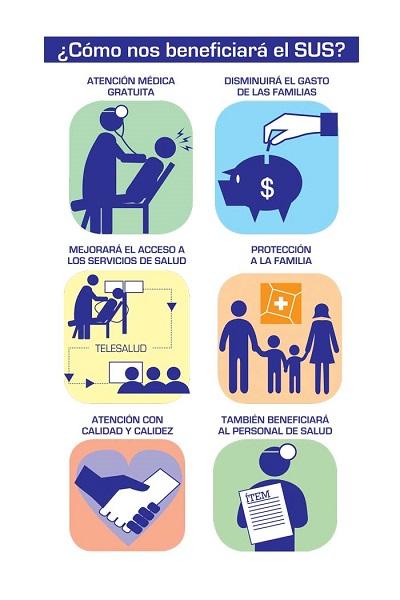 Fuente: Ministerio de Salud de Bolivia.